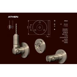 Citinox plus ATHEN